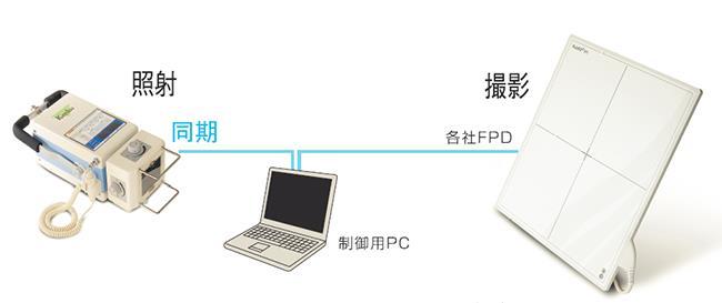 PDF撮影対応